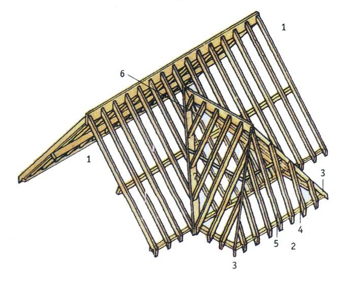 Двухщипцовая крыша своими руками чертежи с большими свесами