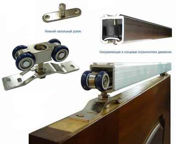 Роликовый механизм и направляющие для раздвижных дверей