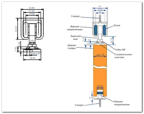 Схема конструкции раздвижной двери