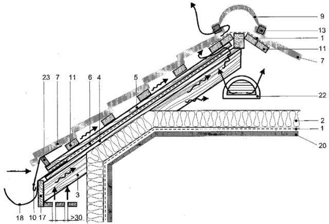 Схема укладки и крепления металлочерепицы