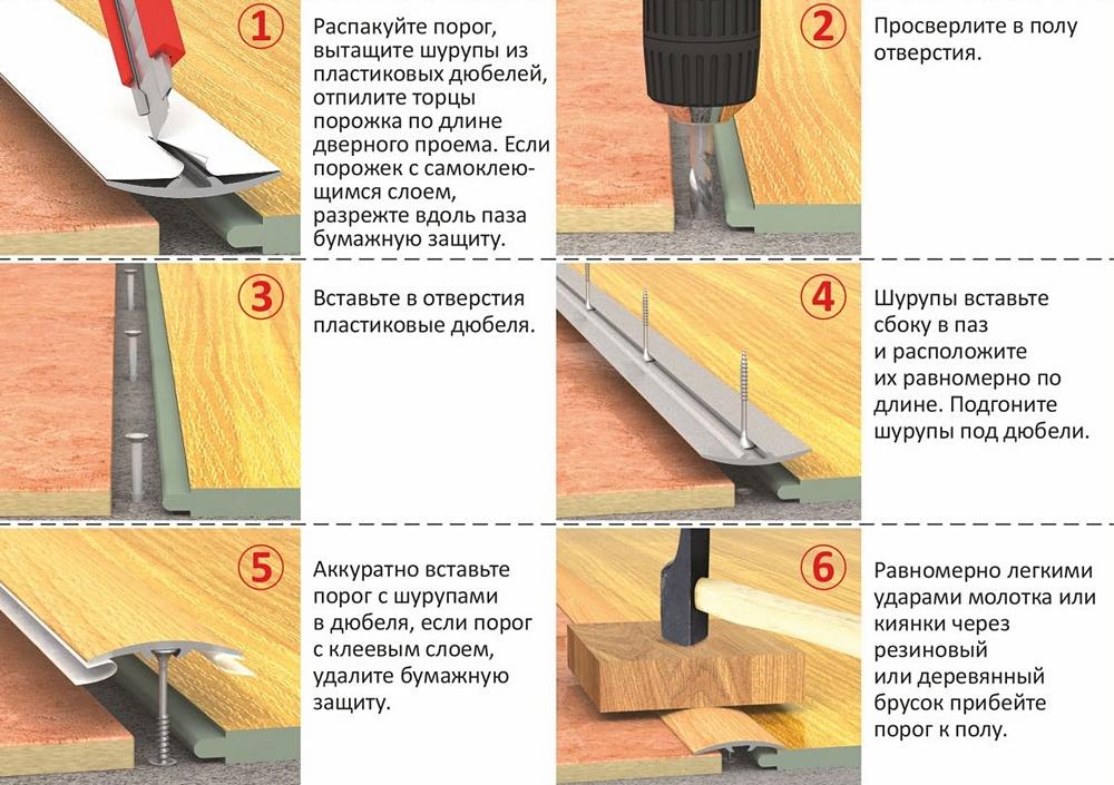 Гибкий порог для ламината и плитки как сделать