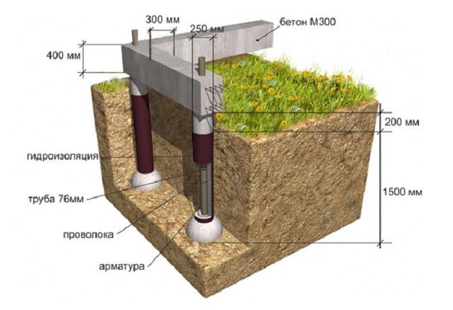 Комбинированный свайно-ленточный фундамент