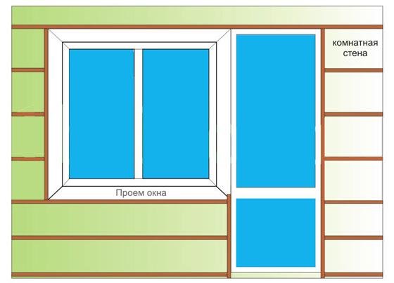 Обрешетка комнатной стены