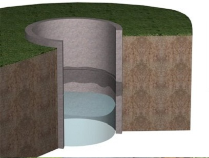 Полная гидроизоляция