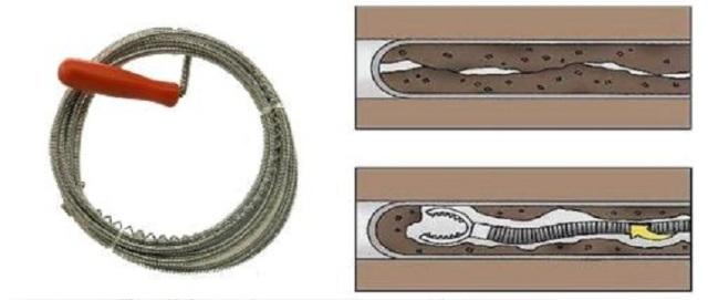 Процесс прочистки засора тросом